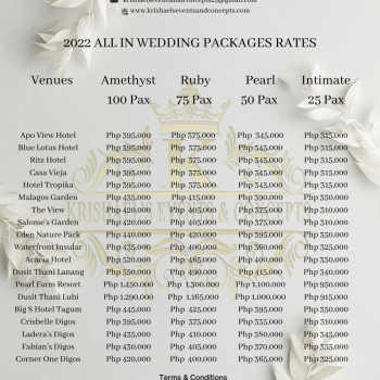 2022 All in Wedding Packages Rate